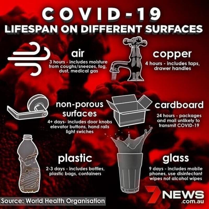 Information Covid-19 Image